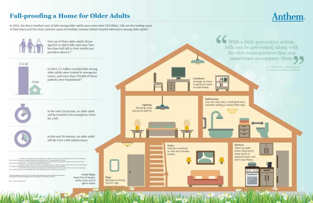Seniors Falling Infographic_Corp-01